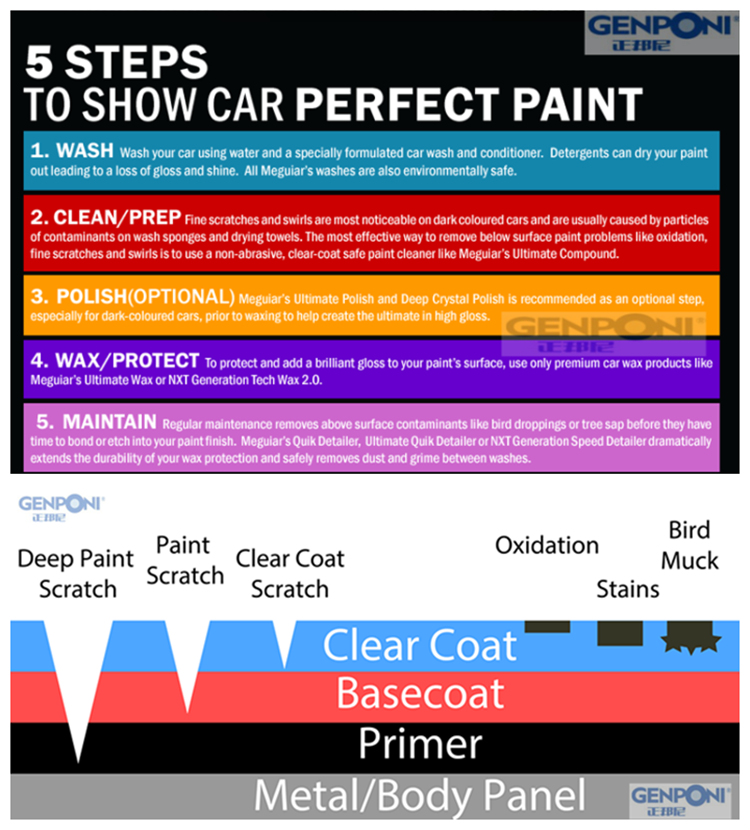 Genponi Purple Car Paint /gpi-768 Crown Crystal Clear Coat For Car ...