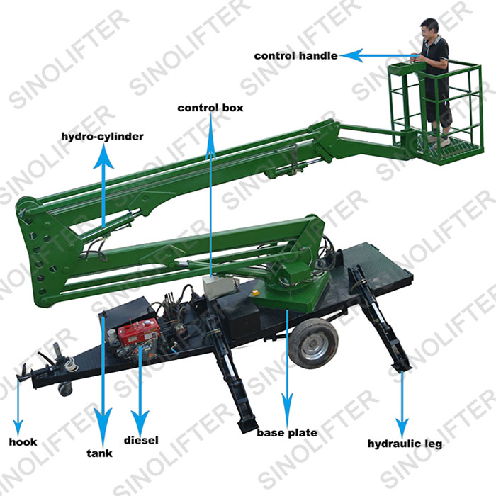 Cherry Picker Jack Parts : Elevated work platform for construction buy
