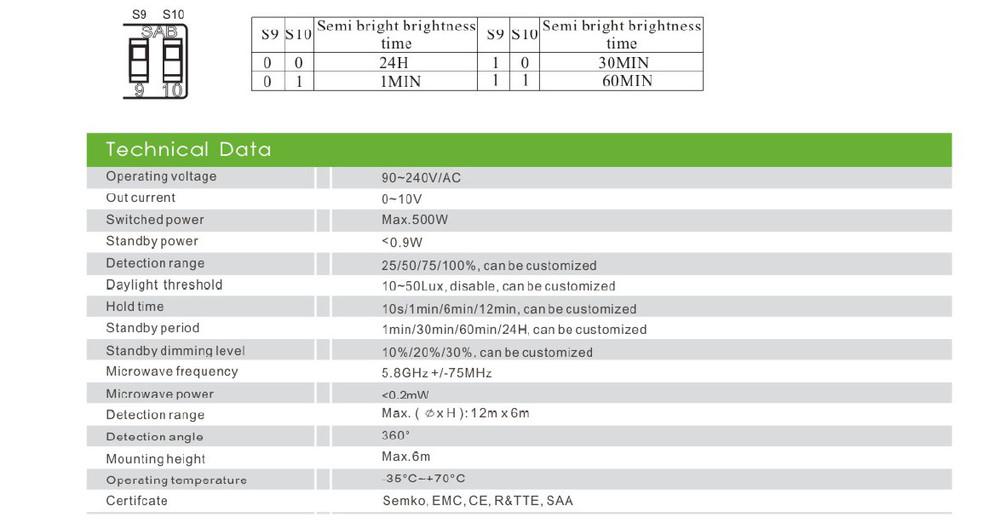 Sk616 Hf Motion Sensor Detached 1-10v Dimming Microwave Motion Sensor - Buy  Detached Sensor,1-10v Dimming,Dimming Motion Sensor Product on Alibaba com