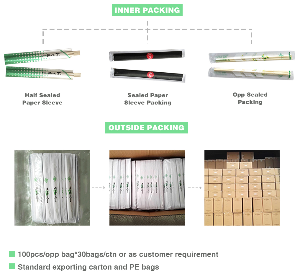 Hot Selling 2019 Free Sample OEM&ODM Print With Logo Twin Bamboo Disposable Quality Custom Chopsticks