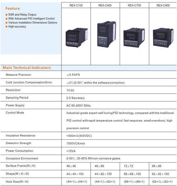Rex-c100 48*48 Pid Temperature Controller - Buy Pid Temperature ...