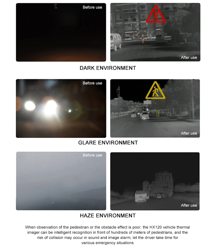LMIR HX120 Vehicle mounted night vision thermal imaging camera