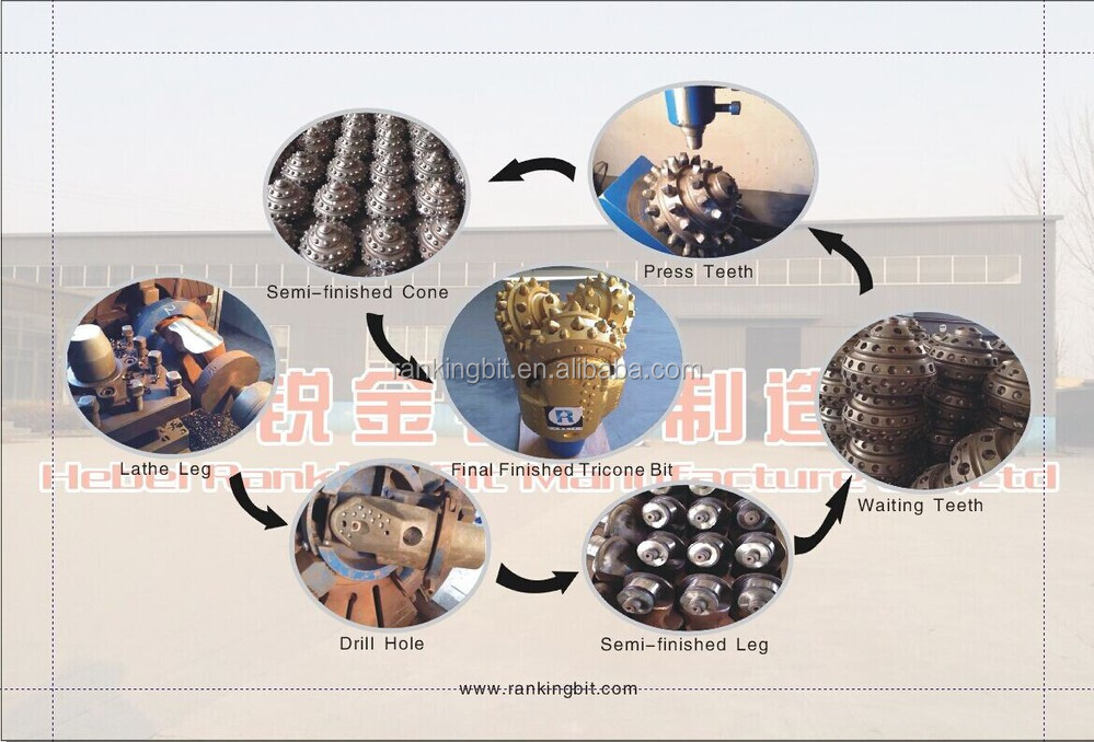 Various Size Tungsten Carbide Insert Water Well Oil Well Drilling ...