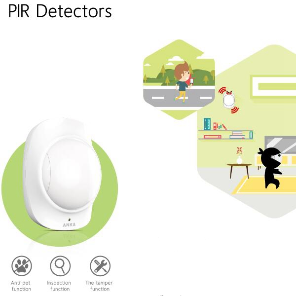Smart Home APP Intelligent Controller RF Remote Control For Anti-theft fire alarm system