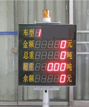 Outdoor Usage Traffic Data LED Display Indicator Price LED Board