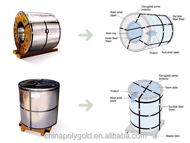 Galvanized Steel Scrap Price Buy Prices Shredded Steel