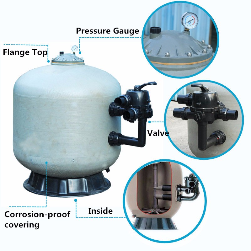 Swimming pool water cleaning side-Mount sand filter