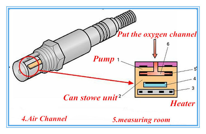 oxygen sensor for toyota avensis mazda 6 oxygen sensor oem denso oxygen sensor for toyota avensis mazda 6 oxygen sensor oem denso 234 4053
