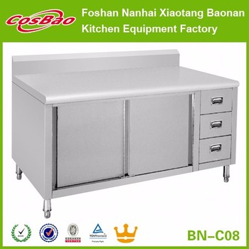 Stainless Steel Work Table With Cabinet Base 6 Backsplash And Midshelf Ss Drawers
