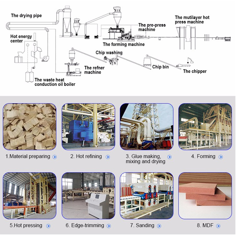 Advanced technology mdf production line making factory machine