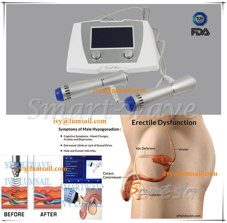 terapia de ondas de choque prostatitis