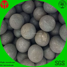 forged steel balls for grinding machines