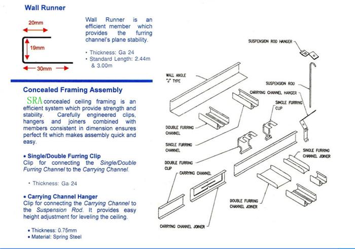 Light Gauge Steel Framing Metal Furring Channel Price