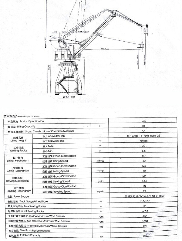Ship To Shore Gantry Crane Nedir : Shipyard ship to shore gantry cranes with dwg buy crane