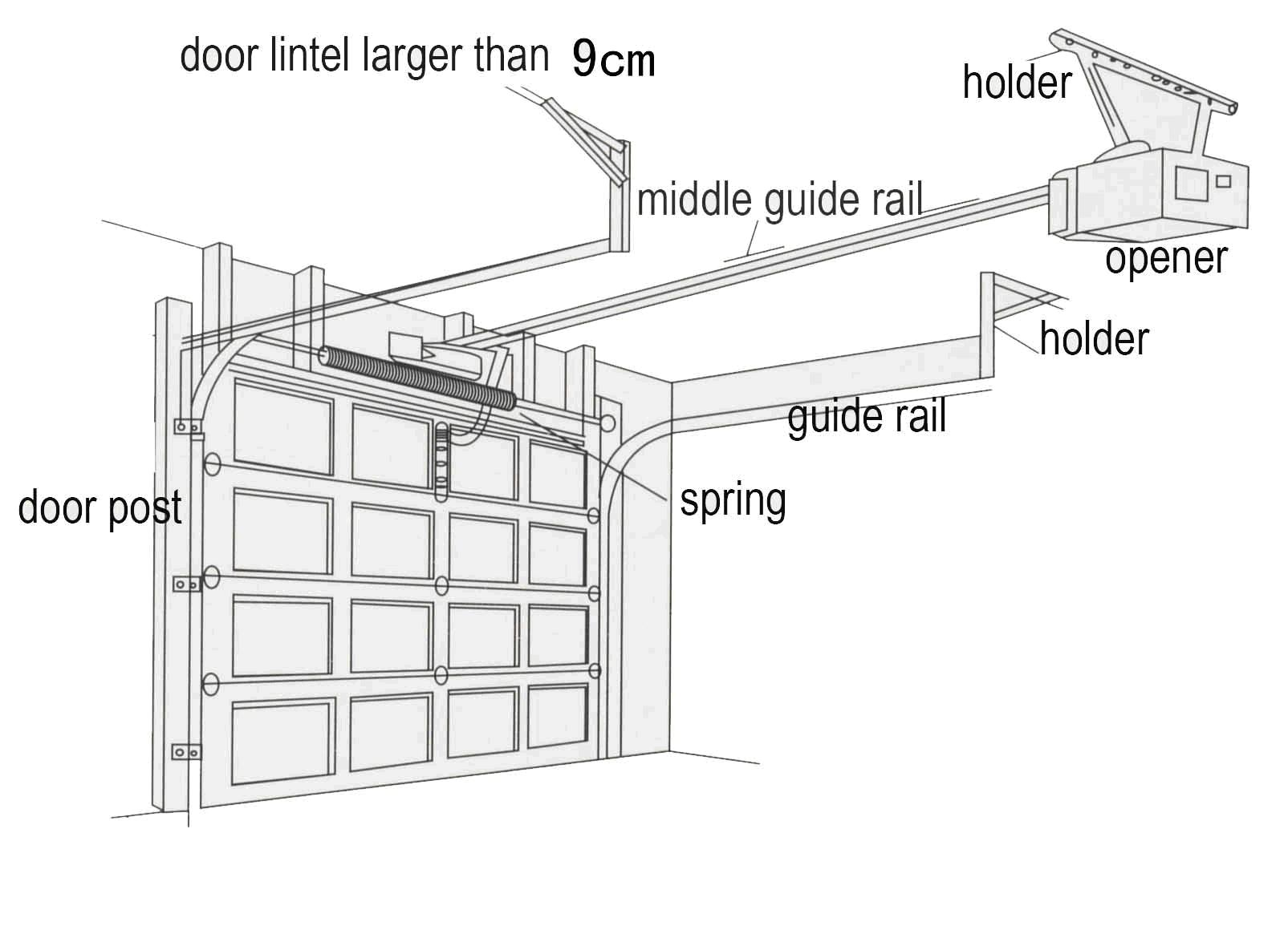 9'W*8'H Overhead Automatic Galvanized Steel Sectional Roll up Garage Door With Motor