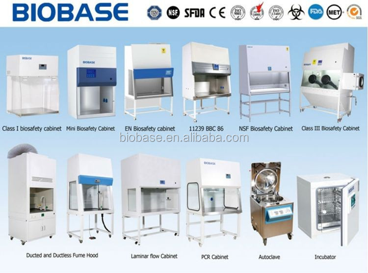 Biological Safety Cabinet Class 3 | Fanti Blog