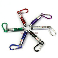 Factory LED Keychain Type and Aluminum Metal Type custom key holder,Promotional Keychain and metal carabiner