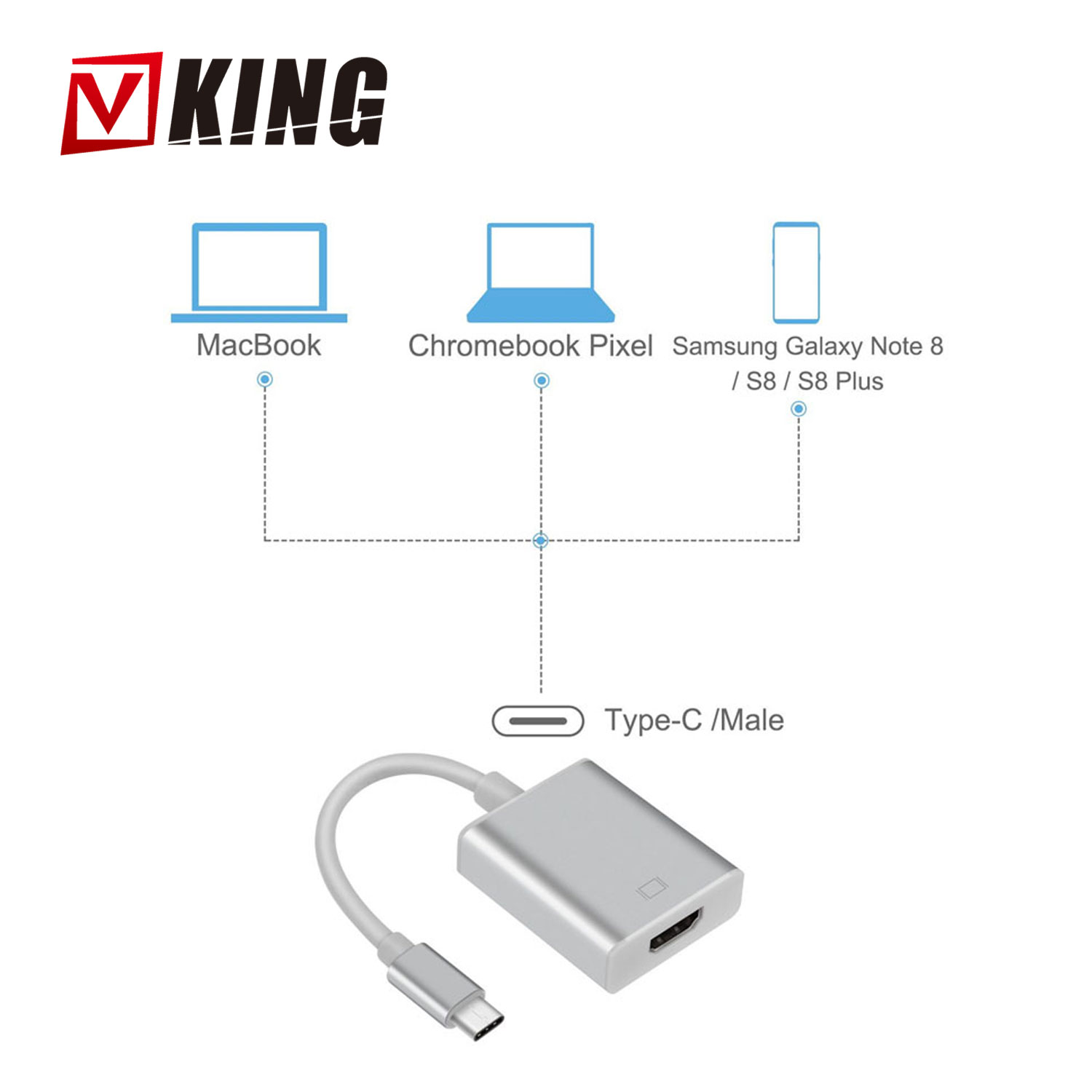 2018 High quality usb 3.1 type c male to hdmi female adapter converter cable