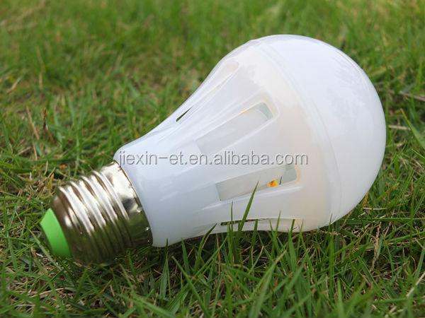 4-12w Latest Technology E27 120lm/w Manufacturers Mcob Led Bulb ...