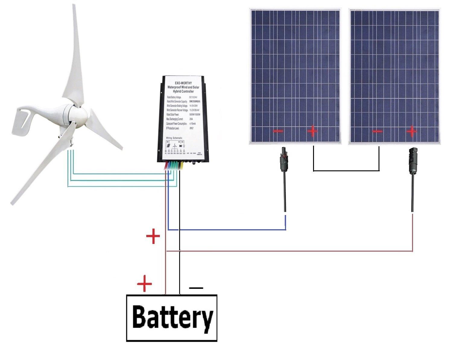 Buy Eco Worthy 1kw 24v Polycrystalline Off Grid Solar Kit 10pcs 12v Panel Wiring Diagram 24 Volts 600 Watts Wind Power 1pc 400