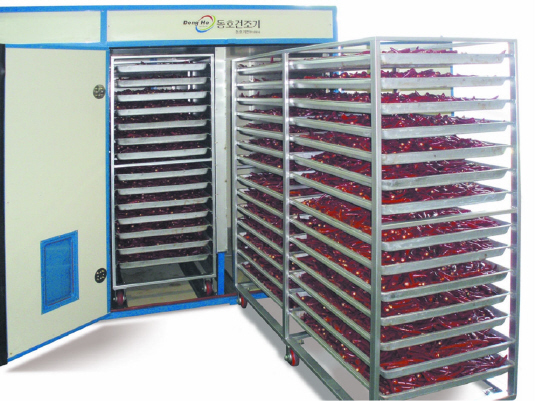 Cabinet Dryer,Tray Trolley Type Drying Oven - Buy Tray Dryer ...