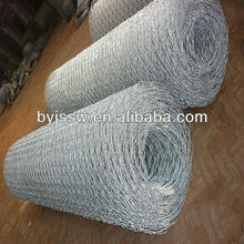 Cheap Gabion Mesh Price