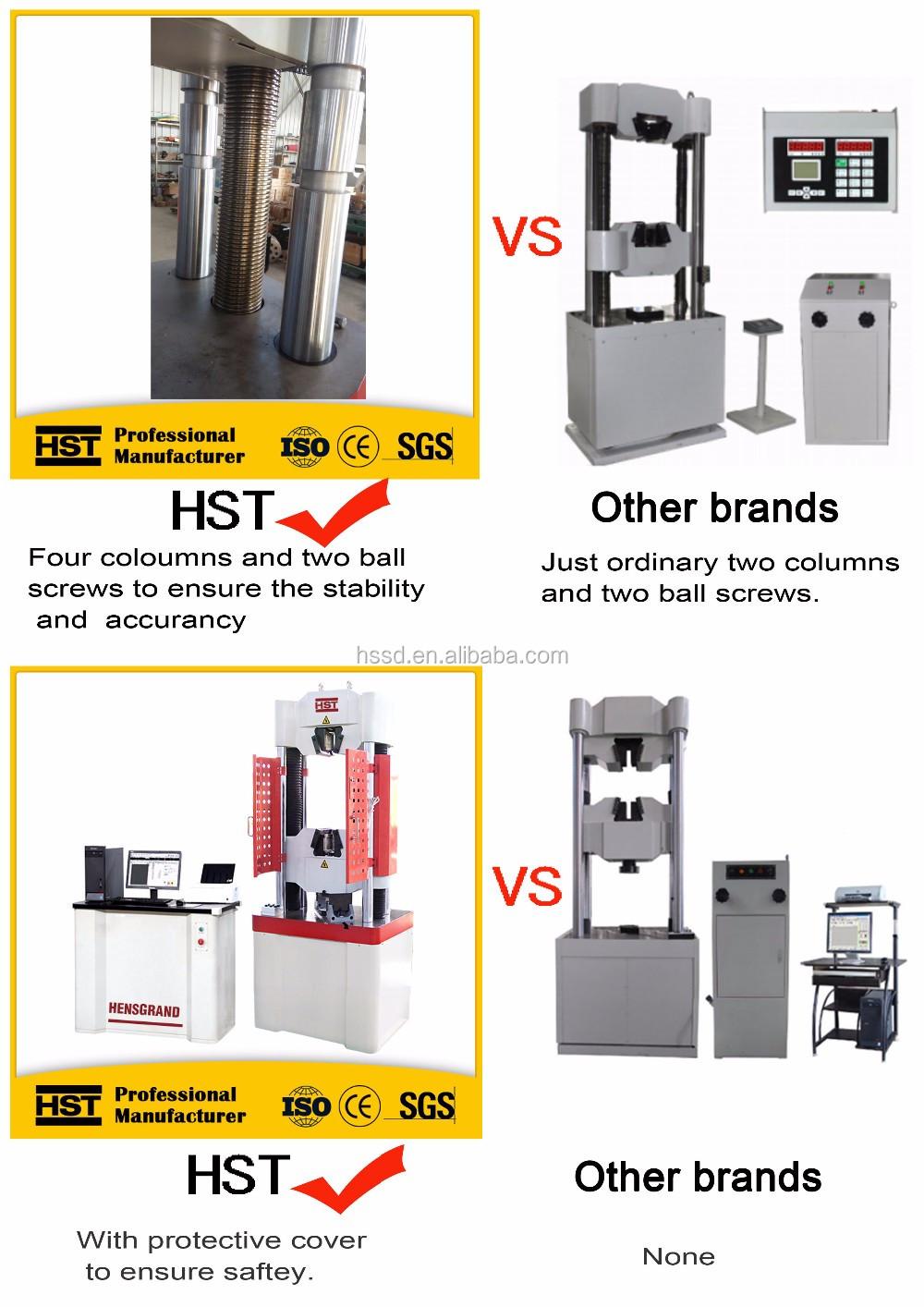 testing machine price