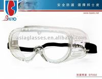 Medical Goggles - Buy Medical Goggles,Ansi Z87.1 Safety Goggles ...