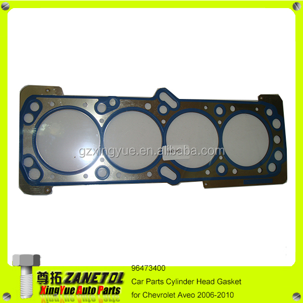 How To Check Head Gasket When Buying A Car
