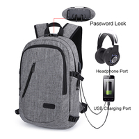 Anti theft backpack large capacity waterproof and anti-theft USB charging backpack students laptop bag backpack