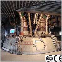 Buy Industrial ferroalloy submerged arc furnace(World QC standard ...