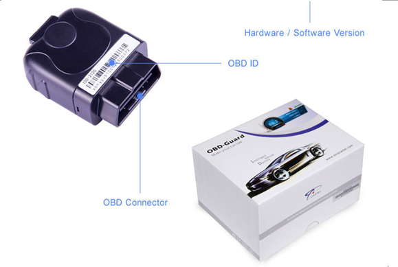 Protection Car OBD GPS Vehicle Tracker User Manual SMS Navigation System