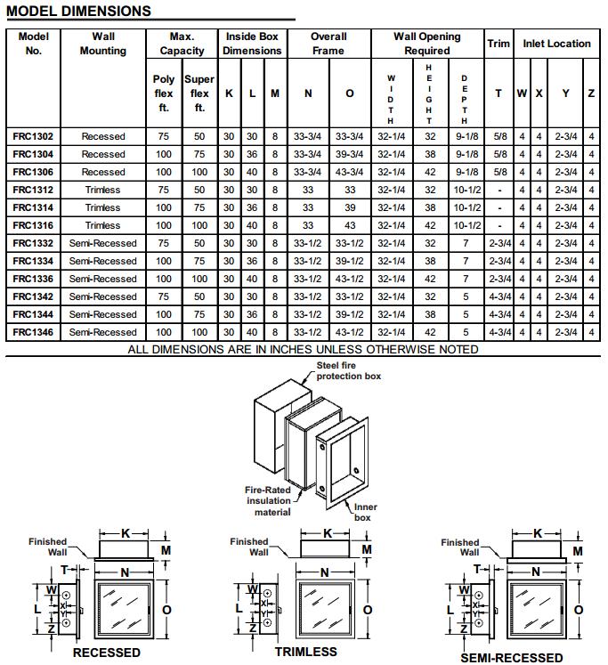 Whole Set Fire Hose Cabinet Fire Extinguisher Cabinet Buy Fire - Semi recessed fire extinguisher cabinet