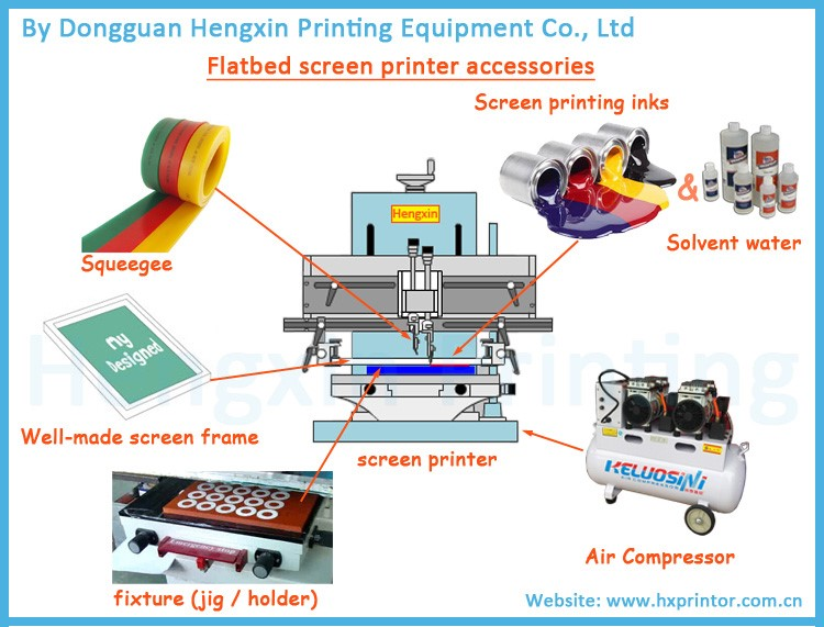 mobile shell screen printer