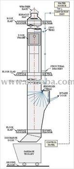 Basura sistema de conducto basura chute buy product on - Chute de lino ...