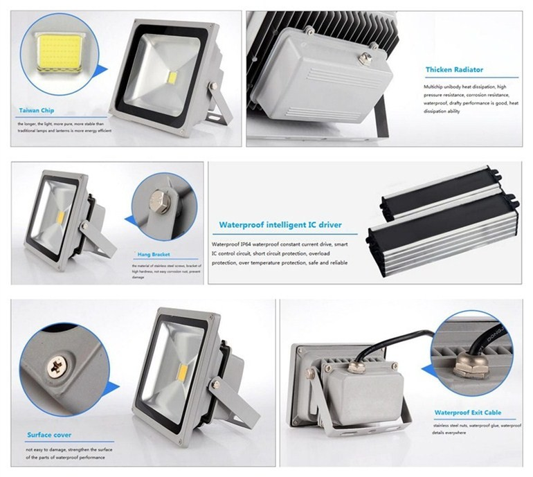 Cet-106 200w High Power Led Lamp With Ce Cb Hotselling Cri 80 ...