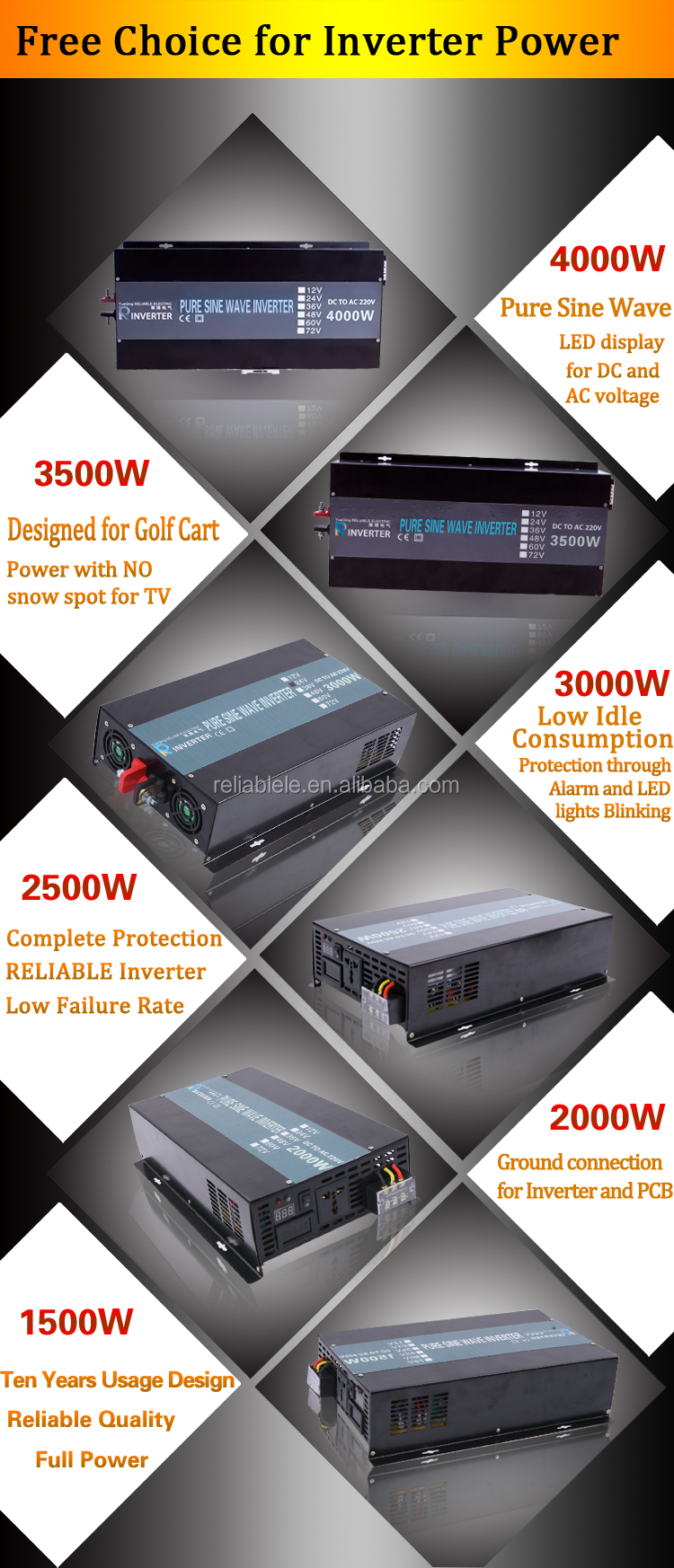 3000W, 12V-220V, DC-AC solar power system pure sine wave power inverter