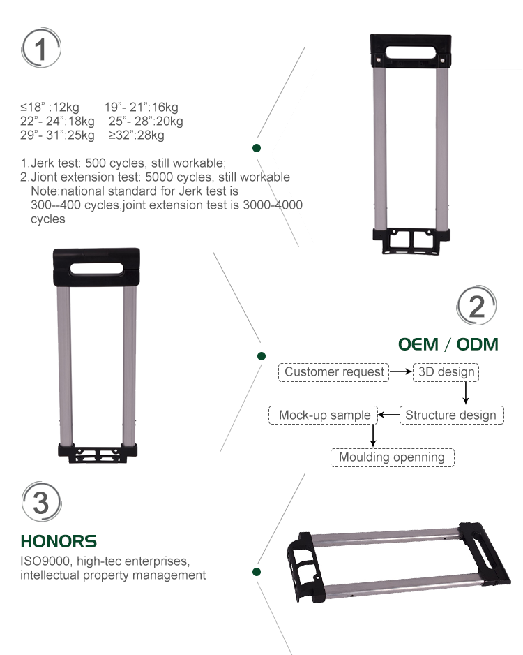 Process of manufacturing the metal handle for luggage