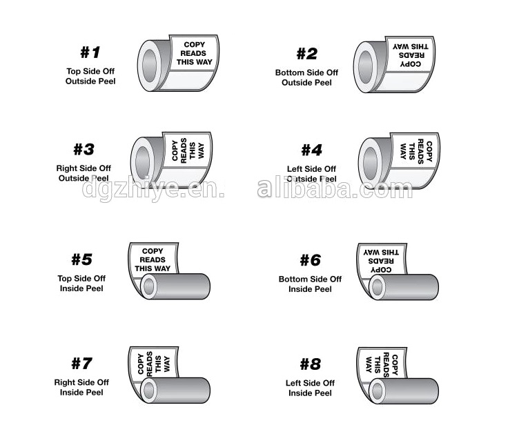 Color Printing Adhesive Die Cut Labels Custom Personalized Roll Label Sticker