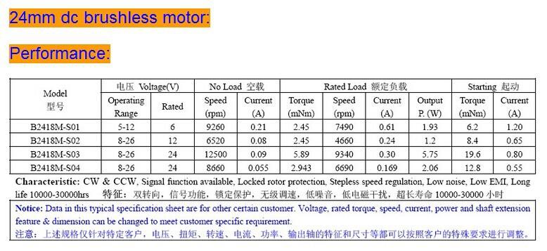 24mm 12v micro bldc motor for home appliances 12v micro for 12v bldc motor specifications