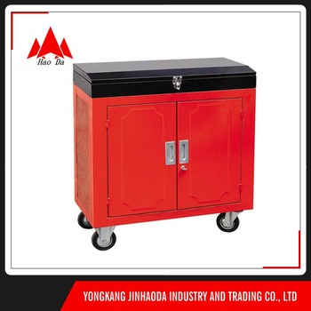 Husky Tool Cart >> Stainless Steel Handle Hardware Tool Box With Pattern Enve Wheels Mobile Tool Cabinet Husky Tool Cart Buy Hardware Tool Box Tool Cart Tool Cabinet