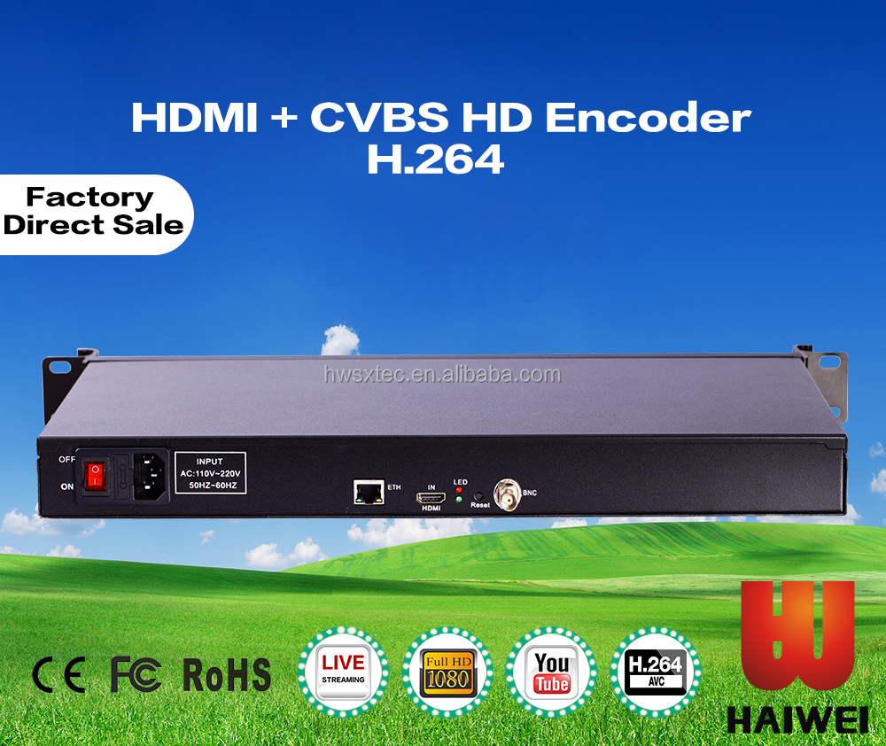 H3414A 4channel HDMI +4channel CVBS HD Encoder