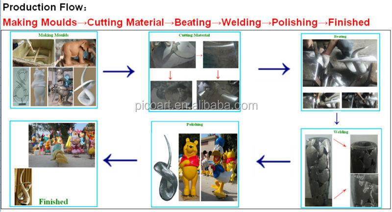 Modern 3d Metal Wall Sculpture Decor China Supplier Metal Wall Art ...
