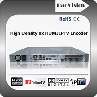 6chs Iptv Encoder With Hdmi Input Support Adobe Flash Server,Wowza ...