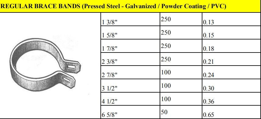 "1 5/8"" x 1 3/8"" Line Rail Clamps Galvanized Steel"