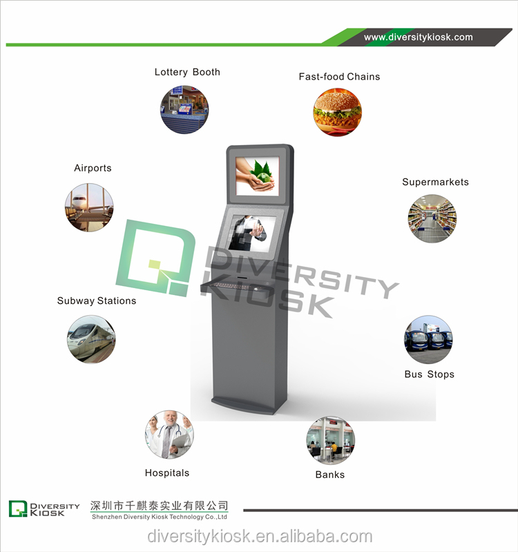 Kiosk For Gas Station Touchscreen Electronic Informat Car Key Makers Near  Me - Buy Free Online Bill Payment Service,Touchscreen Electronic