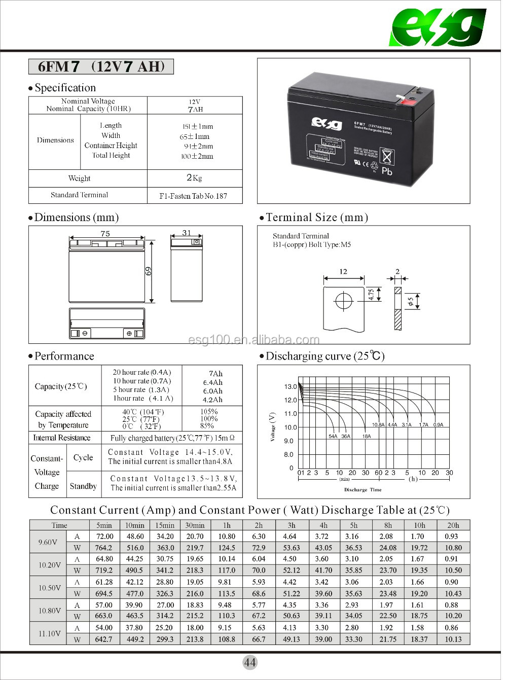 For portable toys and tools or UPS back up use AGM high rate 20hr 12V7Ah SLA MF rechargeablelead acid batteries