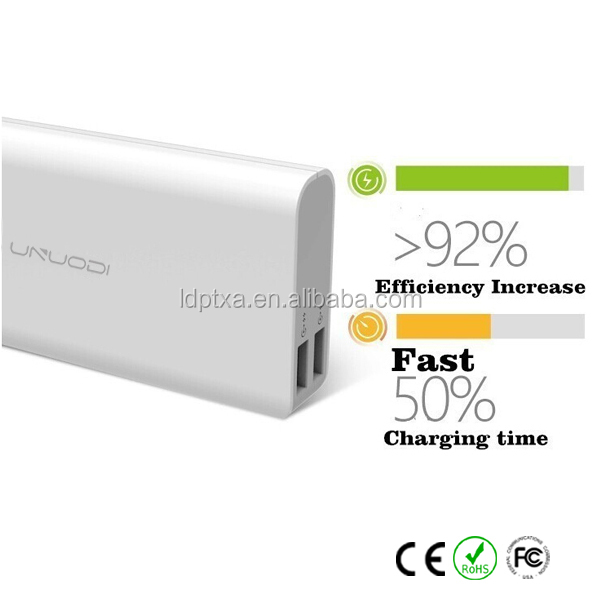 Mobile phones best sell portable charger 4-indications 15000mah power bank