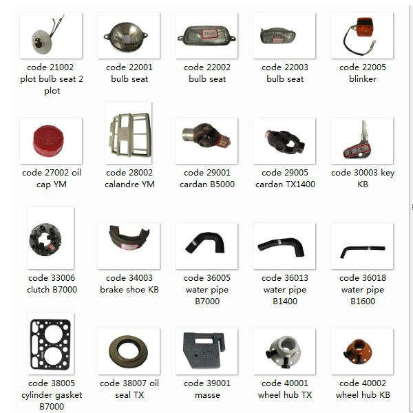 Kubota Tractor Spare Parts : Supply tractor spare parts for kubota tractors with ce