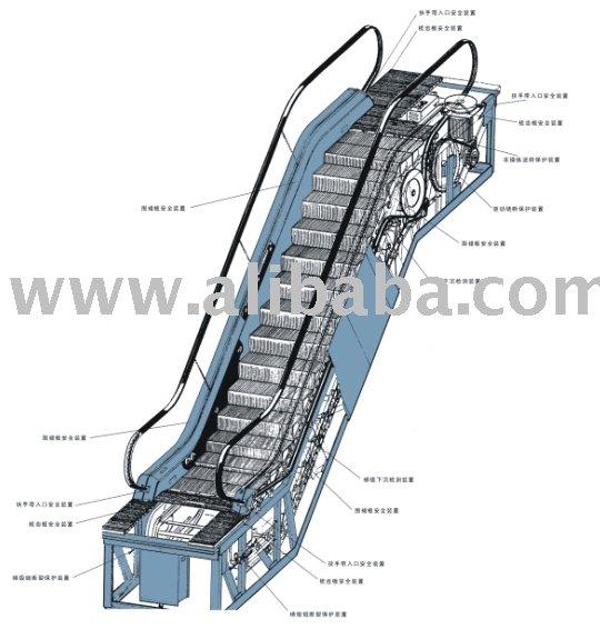 Escalator Parts Buy Escalator Parts Product On Alibaba